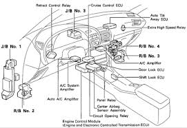 toyota celica fuse diagrams questions answers pictures i need a diagram for which fuse is which under the dash inside the 1993 toyota celica gt convertible i don t know what is on the circuit for the fuse that