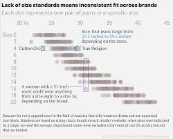 Vanity Brand Jeans Size Chart Www Bedowntowndaytona Com