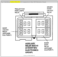 mercury mountaineer fuse box diagram i have no fuel going to the thumb