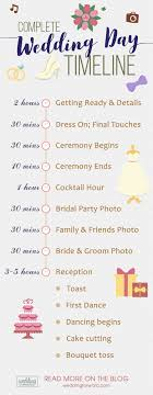 complete wedding checklist complete wedding day timeline timeline wedding and weddings