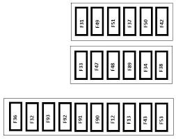 citroen relay ii citroen jumper ii 2013 2014 fuse box citroen relay ii citroen jumper ii 2013 2014 fuse box diagram