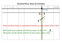 Show A Place Value Chart Multiplicative Patterns On The Place Value Chart Ppt Video