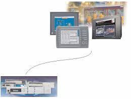 GX IEC Developer, Системапрограммирования идокументации