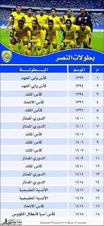 جريدة الرياض   النصر رابع الكبار بعشرين بطولة