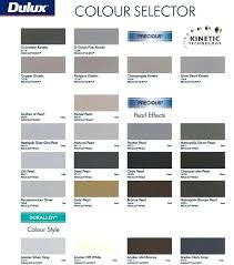Par Paint Colour Chart Paint Colours Flow Charts