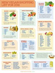 How To Make A Grocery List Complete List Of Vegan Foods You Can Buy At The Grocery