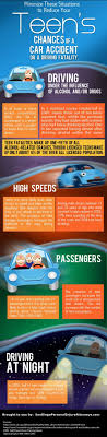 how to minimize teen s chances of a car accident infographic