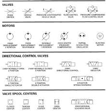 wiring diagram symbols chart the wiring diagram schematic diagram symbols chart wiring schematics and diagrams wiring diagram
