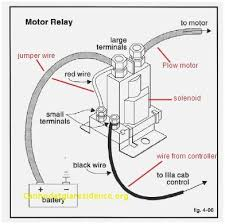 meyer snow plow wiring troubleshooting electrical work wiring Meyer Snow Plow Wiring Print meyer snow plow wiring diagram various information and pictures rh biztoolspodcast com meyer snow plow lights wiring diagram meyer snow plow control wiring