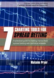 Best Charting Tools 7 Charting Tools For Spread Betting A Practical Guide To