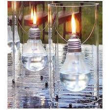Pin by Jeri Osborne on Luces 1   Light bulb crafts, Incandescent light  bulbs, Light bulbs