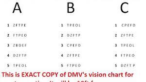 Florida Dmv Vision Test Chart You Will Love Are All Dmv Eye Chart The Same 2019