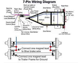 rv 7 pin wiring diagram 7 Prong Trailer Plug Wiring Diagram wiring diagram 7 pin trailer connector wiring diagram wiring diagram for 7 prong trailer plug