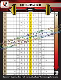 Weight Loading Chart 11 Printable Weight Lifting Percentage Chart Percentage