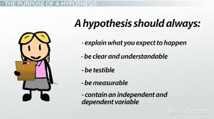 Research hypothesis Template net Thesis Hypothesis Examples Resume Template Essay Sample Free Essay Sample  Free