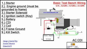 50cc scooter stator wiring diagram wiring diagram user 50cc scooter stator wiring diagram wiring diagram completed 50cc scooter stator wiring diagram