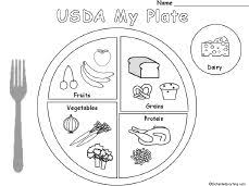 Small Picture Free My plate tips activities and coloring sheets Also has