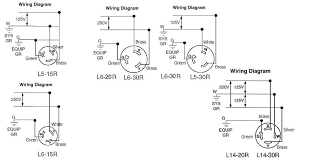 how to wire 240 volt outlets and plugs locking receptacle wiring diagrams