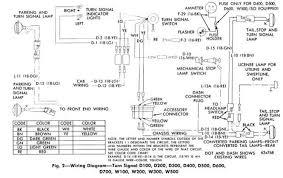 m turn signal switch wiring diagram photo album wire diagram signal stat turn wiring schematic signal home wiring diagrams signal stat turn wiring schematic signal home wiring diagrams
