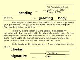 Friendly Letter Format Friendly Letter Slideshow