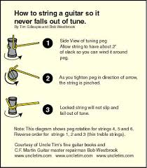 Martin String Chart How To String An Acoustic Guitar The Uncle Tim Method Of