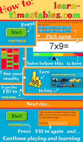Learning times tables