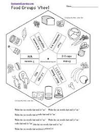Small Picture Printable Color and Sorting Food Groups Cub Scouts Ideas