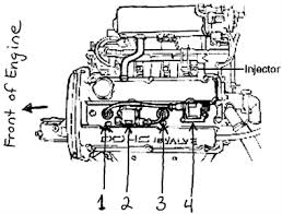 kia sephia engine diagram kia wiring diagrams online