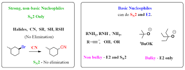 Nucleophile Strength Chart Sn1 Sn2 E1 E2 How To Choose The Coorect Mechanism