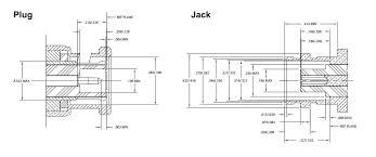 bnc connectors amphenol rf interface dimensions