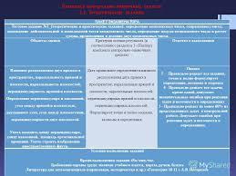 Презентация на тему Комплект контрольно оценочных средств КОС  2 ПАКЕТ ЭКЗАМЕНАТОРА
