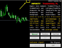 Auto Trade Value Chart Buy The Infinity Tradeutility For Pf Trading Utility For