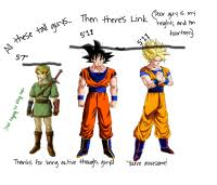Goku Height Chart Dragonball Z Battle Of Gods On