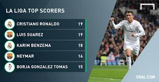 Hat Trick Hero Ronaldo Makes More Goalscoring History Goal Com