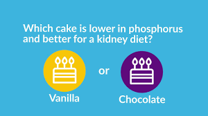 Top Low Phosphorus Foods For A Healthy Kidney Diet Davita