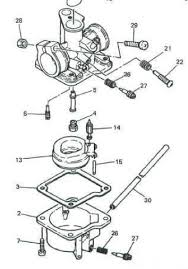 qt50 carb diagram and basic carb adjustments yamaha qt50 luvin qt50carbdiagram
