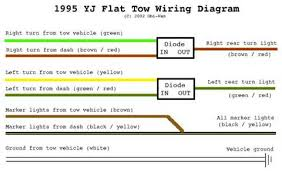 wiring diagram trailer lights wiring diagram 4 wire 7 plug trailer 4 Pole Trailer Wiring Diagram vehicle ground diode in out yellow red dash from marker trailer lights wiring diagram 4 wire