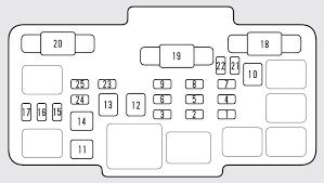 2006 honda element fuse box diagram Wiring Diagram Honda Element Oil Pressure Switch