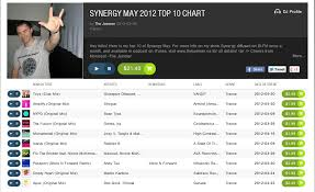 Top 40 Music Charts 2012 Beatport Dj Chart Synergy May 2012 Top 10 The Jammer