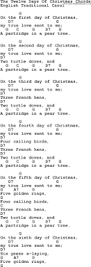 Song lyrics with guitar chords for The Twelve Days Of Christmas