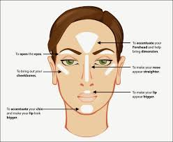 highlighting to contour your face