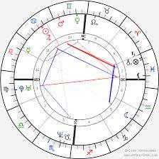 Nato Birth Chart Alessio Boni Birth Chart Horoscope Date Of Birth Astro