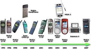 When Was The Cell Phone Invented The Brief History Of The Mobile Phone Techtites