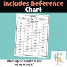 Beginning Digraph Trigraph Flash Cards With Reference Chart