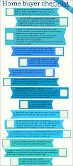 Best 25+ Home buying checklist ideas on Pinterest | Buy house ...