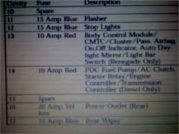 solved fuse box diagram for 2006 jeep liberty fixya beung 0 jpg beung 1 jpg