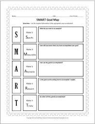Smart Goals Template Smart Goals Worksheet Smart Goals Template Worksheets
