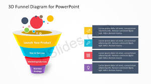 Funnel Powerpoint Template Free 3d Funnel Diagram For Powerpoint Pslides