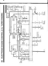 thunderbird ranch diagrams page 87 88