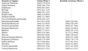 riccard phone numbers